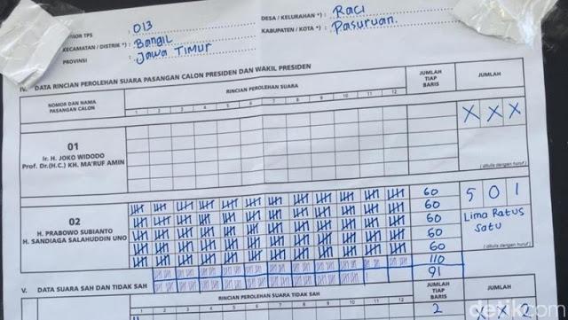 Gambar Di Ponpes Dalwa Pasuruan Suara Jokowi Nol, Prabowo 501